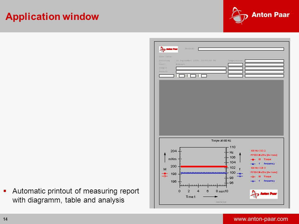 14 Application window  Automatic printout of measuring report with diagramm, table and analysis