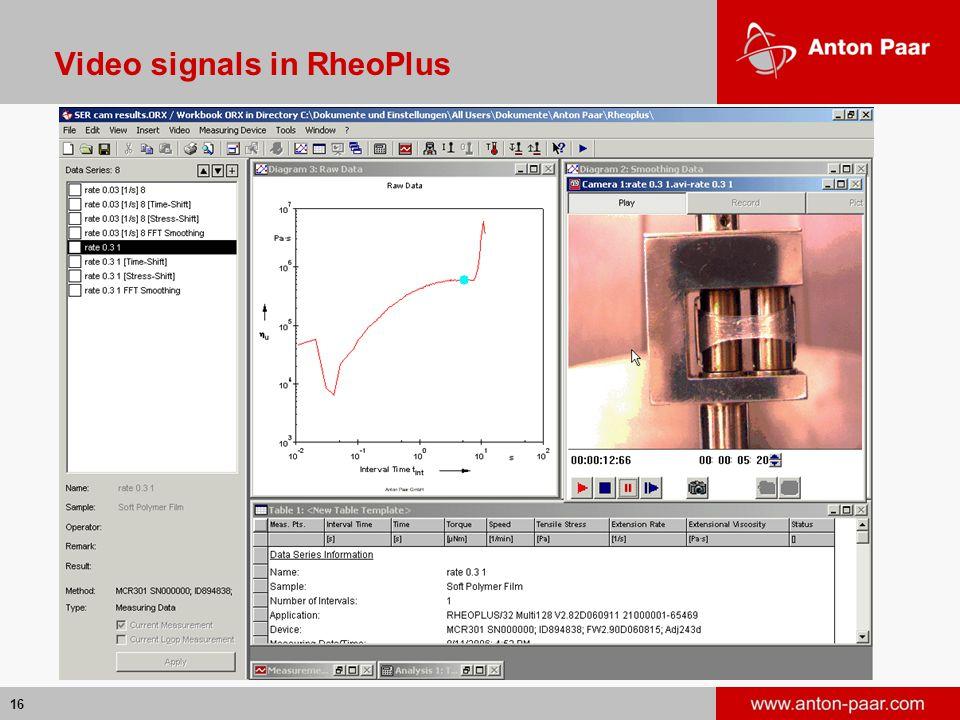 16 Video signals in RheoPlus