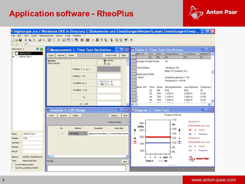2 Application software - RheoPlus