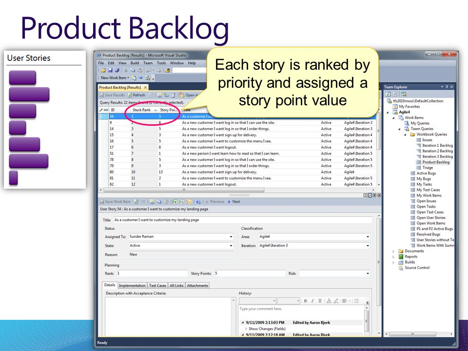 Product Backlog Each story is ranked by priority and assigned a story point value