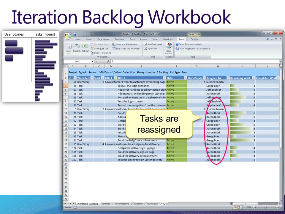 Iteration Backlog Workbook Tasks are reassigned