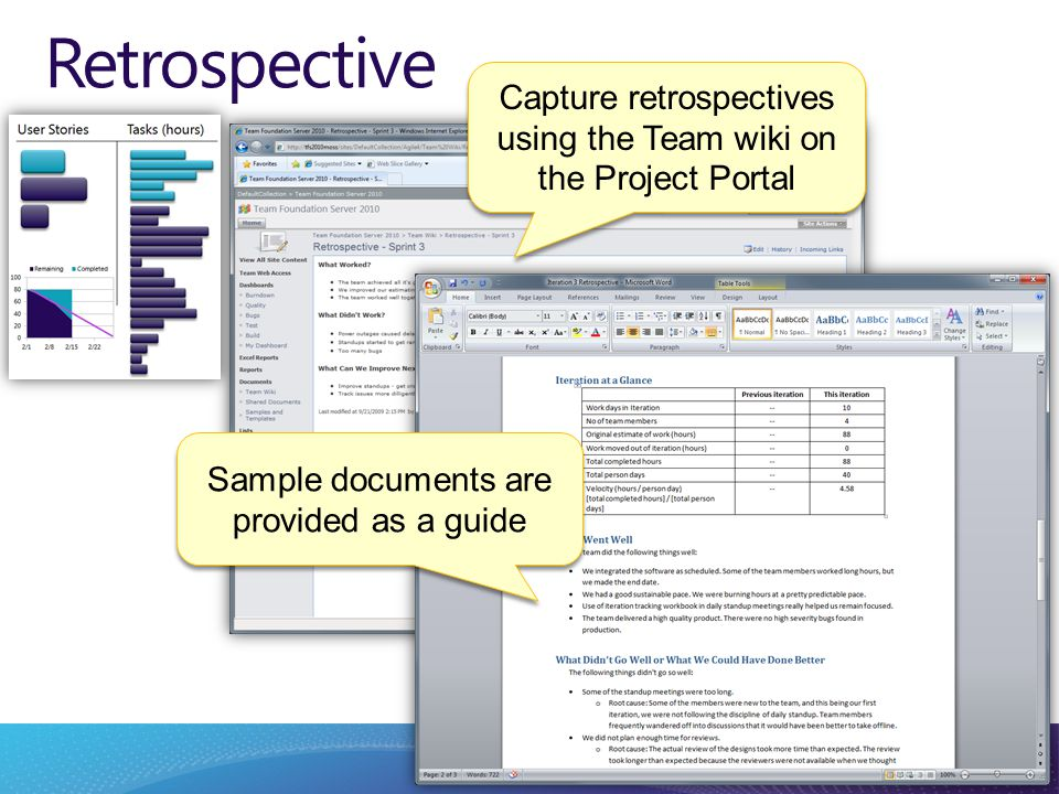 Retrospective Capture retrospectives using the Team wiki on the Project Portal Sample documents are provided as a guide