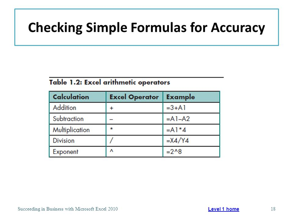 Checking Simple Formulas for Accuracy Succeeding in Business with Microsoft Excel 201018 Level 1 home