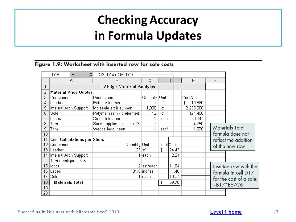 Checking Accuracy in Formula Updates Succeeding in Business with Microsoft Excel 201023 Level 1 home