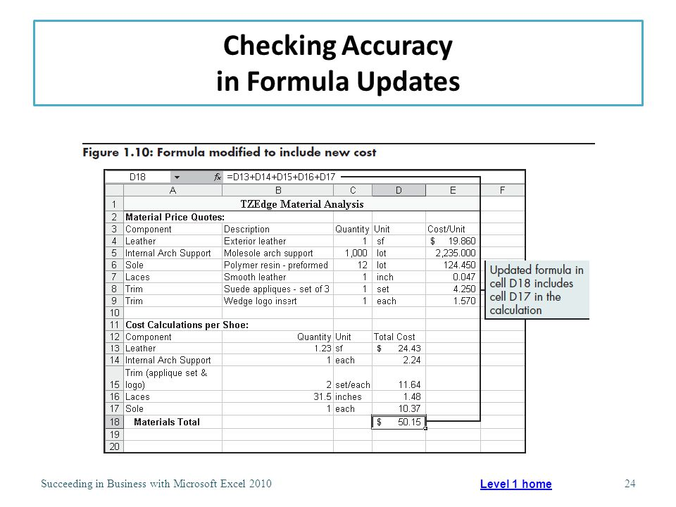 Checking Accuracy in Formula Updates Succeeding in Business with Microsoft Excel 201024 Level 1 home