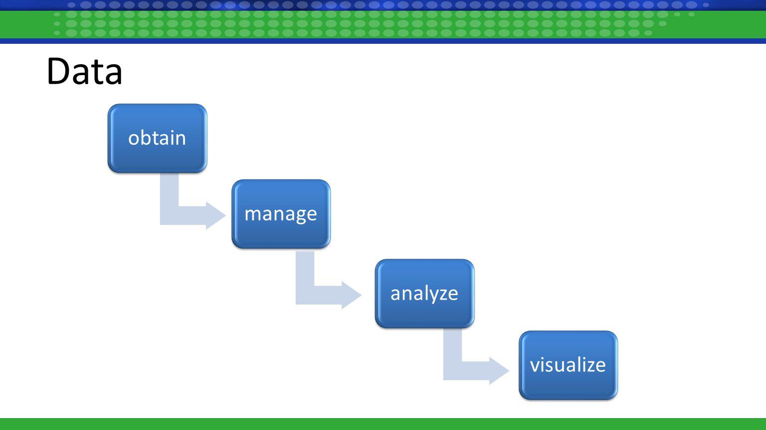 Workbook Analysis Report Excel Help – Analyze a workbook
