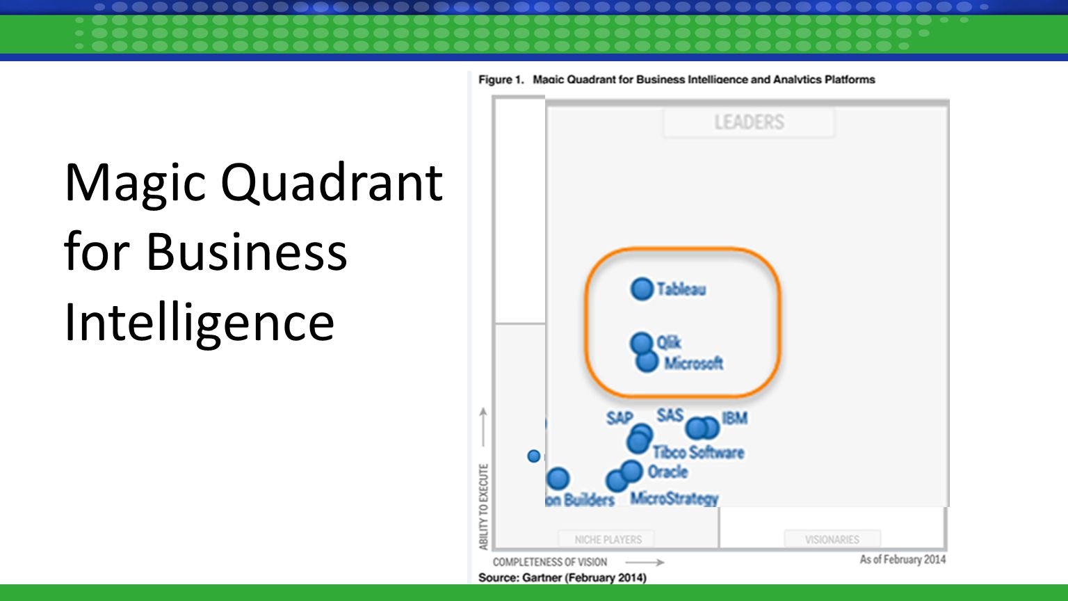 Magic Quadrant for Business Intelligence