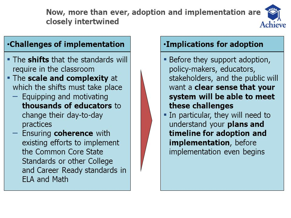 2 ©2013 U.S. Education Delivery Institute and Achieve Now, more than ever, adoption and implementation are closely intertwined ▪ The shifts that the s