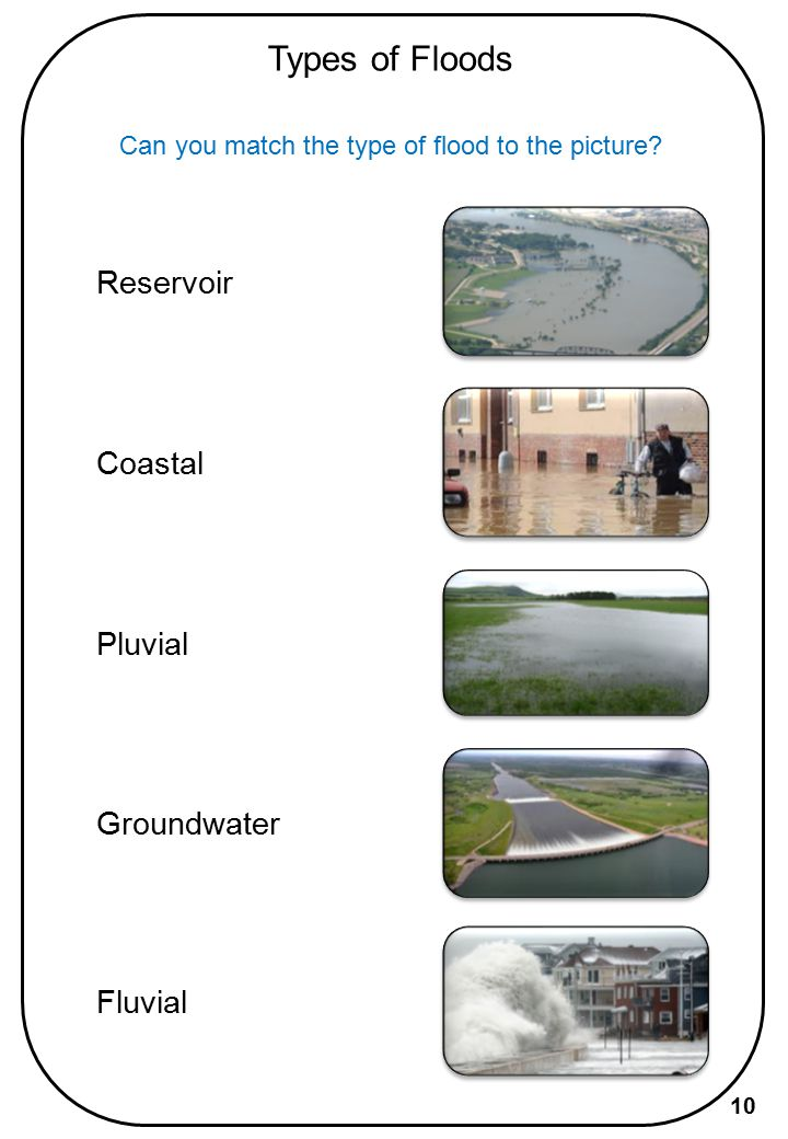 Types of Floods Fluvial Coastal Pluvial Reservoir Groundwater Can you match the type of flood to the picture? 10