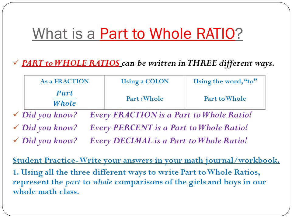 What is a Part to Whole RATIO? PART to WHOLE RATIOS can be written in THREE different ways. Did you know? Every FRACTION is a Part to Whole Ratio! Did