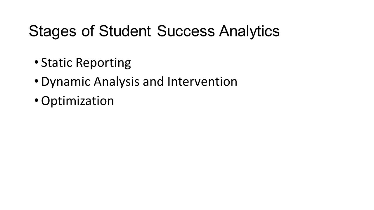 Static Reporting Dynamic Analysis and Intervention Optimization Stages of Student Success Analytics