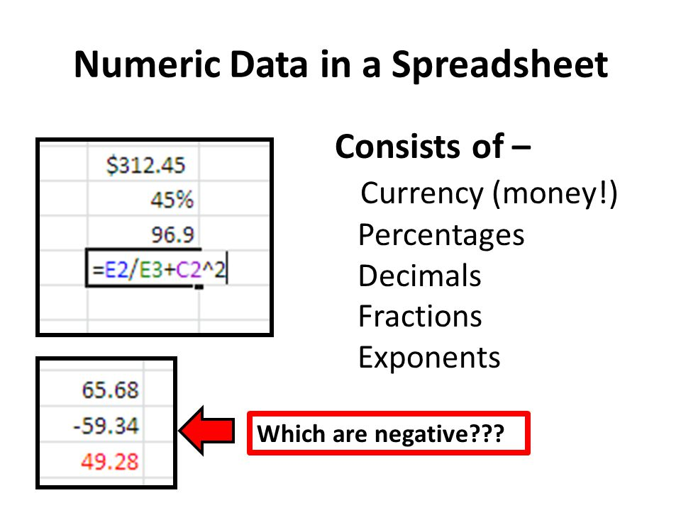 Numeric Data in a Spreadsheet Consists of – Currency (money!) Percentages Decimals Fractions Exponents Which are negative???