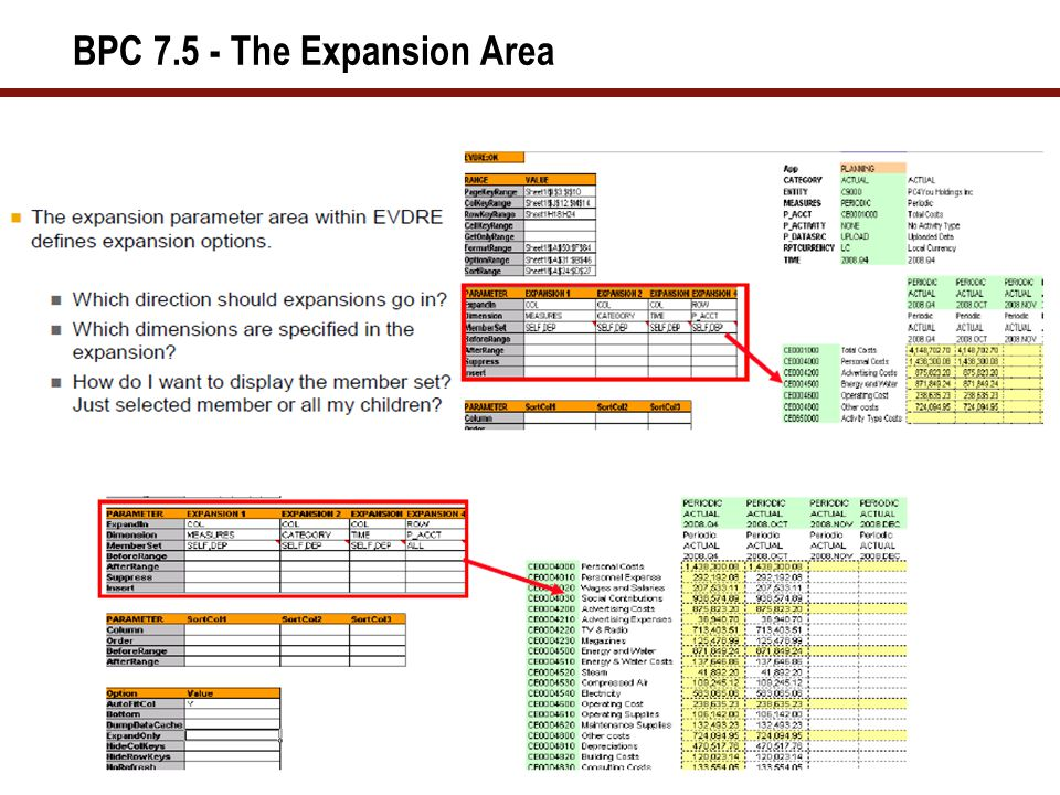 BPC 7.5 - The Expansion Area