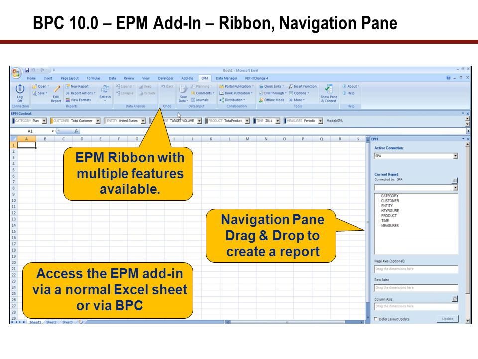 BPC 10.0 – EPM Add-In – Ribbon, Navigation Pane Navigation Pane Drag & Drop to create a report EPM Ribbon with multiple features available. Access the