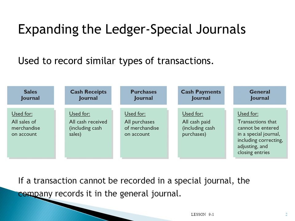 LESSON 9-1 2 Used to record similar types of transactions. If a transaction cannot be recorded in a special journal, the company records it in the gen
