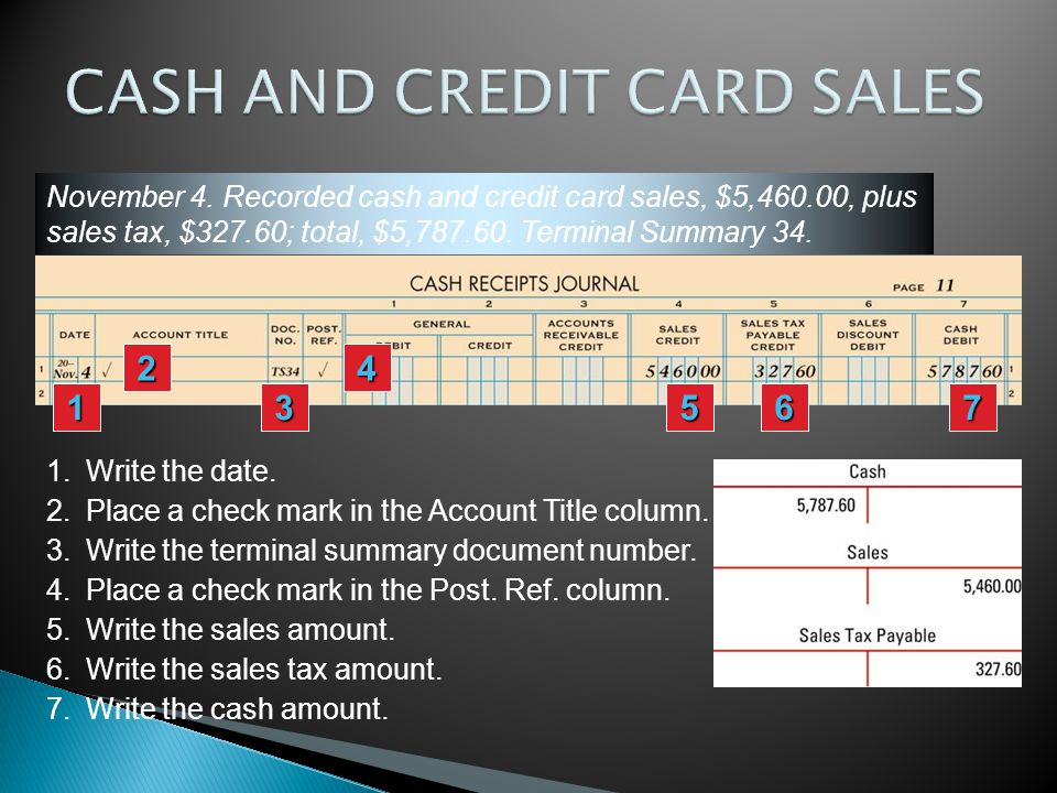 1 2 3 4 56 November 4. Recorded cash and credit card sales, $5,460.00, plus sales tax, $327.60; total, $5,787.60. Terminal Summary 34. 1.Write the dat