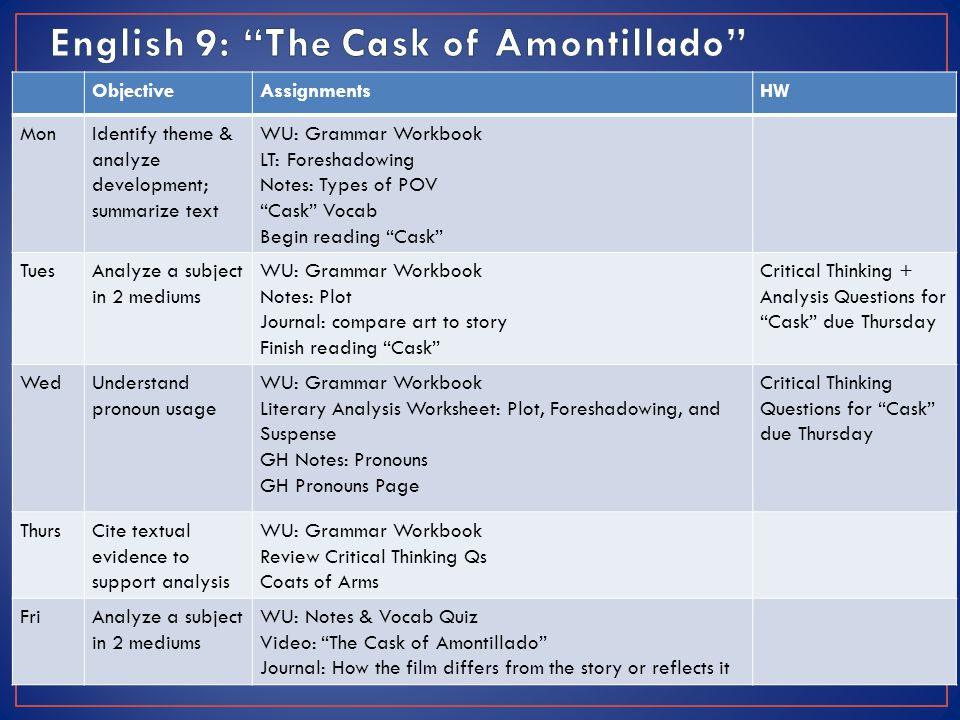 an analysis of the cask of amontillado