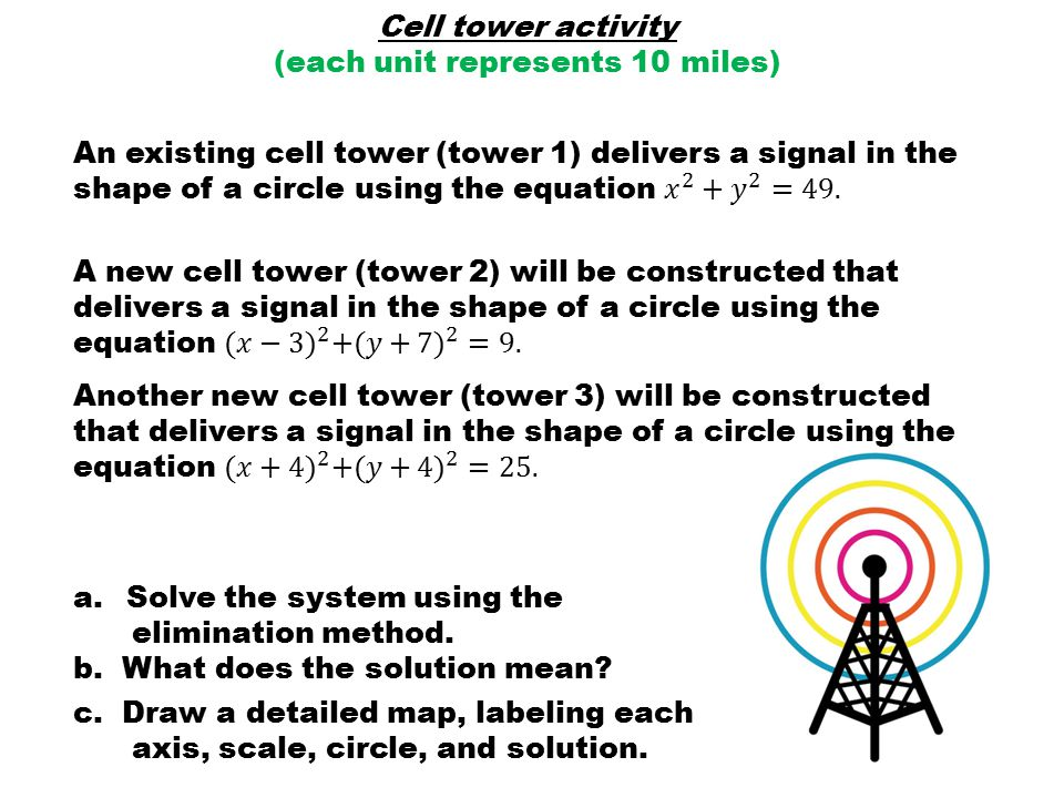 Cell tower activity (each unit represents 10 miles) a.Solve the system using the elimination method. b. What does the solution mean? c. Draw a detaile