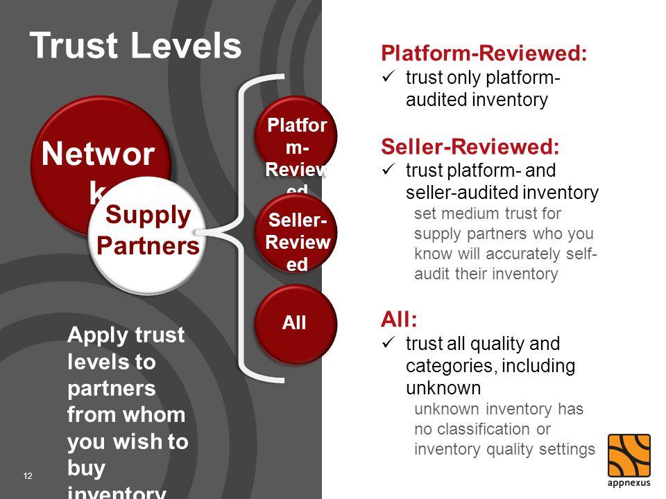 Platform-Reviewed: trust only platform- audited inventory Seller-Reviewed: trust platform- and seller-audited inventory set medium trust for supply pa