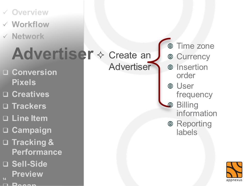 14  Create an Advertiser Overview Workflow Network  Conversion Pixels  Creatives  Trackers  Line Item  Campaign  Tracking & Performance  Sell-