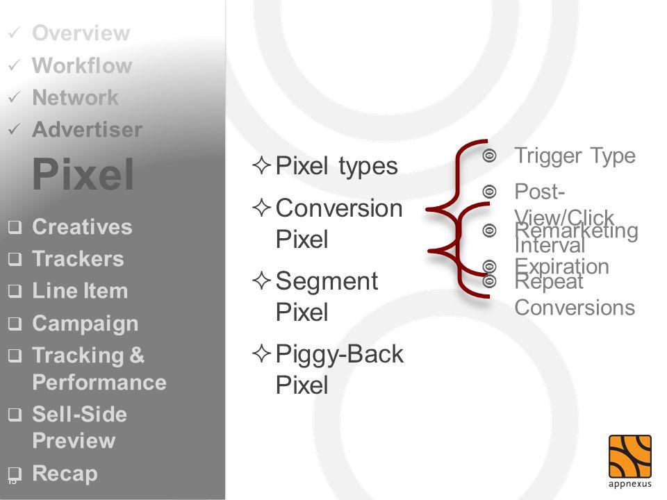 15  Pixel types  Conversion Pixel  Segment Pixel  Piggy-Back Pixel Overview Workflow Network Advertiser  Creatives  Trackers  Line Item  Campa