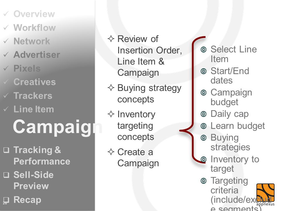26  Review of Insertion Order, Line Item & Campaign  Buying strategy concepts  Inventory targeting concepts  Create a Campaign Overview Workflow N