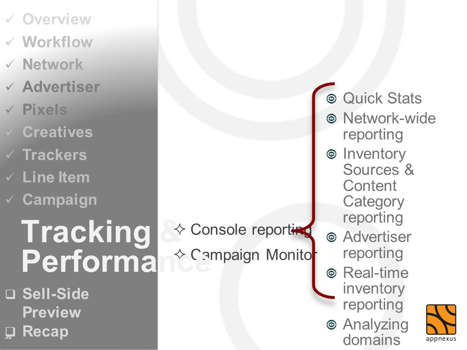 30  Console reporting  Campaign Monitor Overview Workflow Network Advertiser Pixels Creatives Trackers Line Item Campaign  Sell-Side Preview  Reca