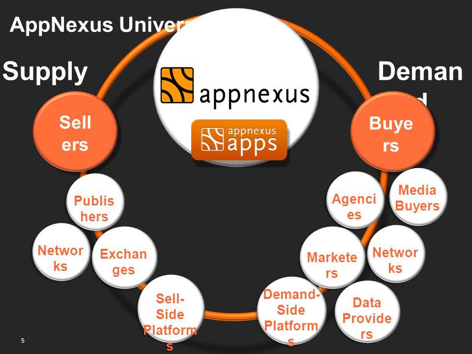 SupplyDeman d AppNexus Universe 5