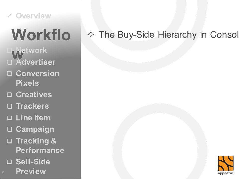 Workflo w 8  The Buy-Side Hierarchy in Console Overview  Network  Advertiser  Conversion Pixels  Creatives  Trackers  Line Item  Campaign  Tr