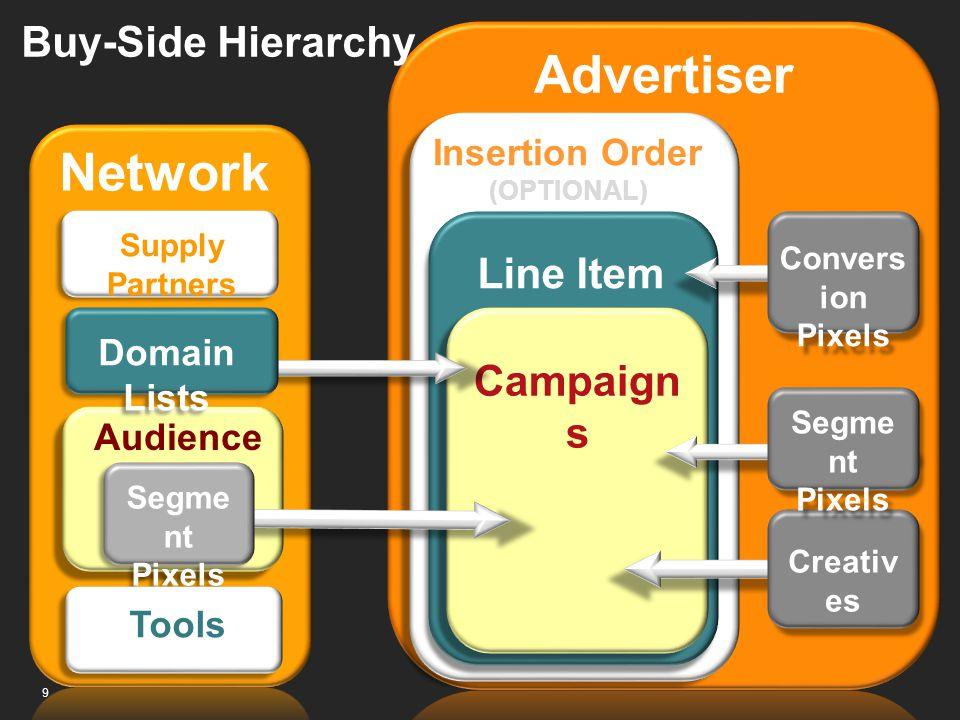 Network Buy-Side Hierarchy 9
