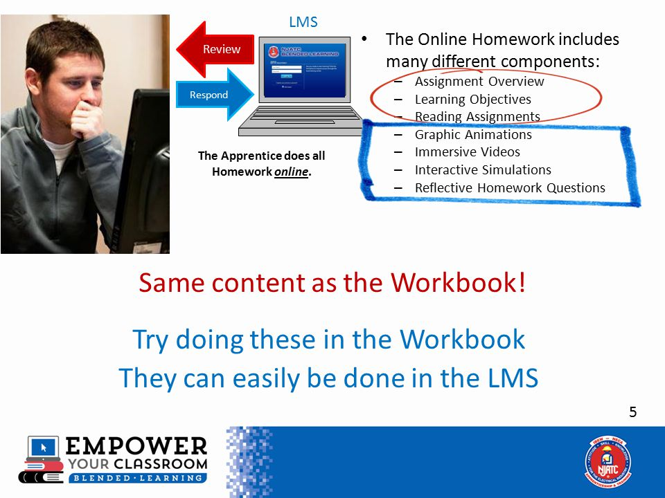 5 The Online Homework includes many different components: – Assignment Overview – Learning Objectives – Reading Assignments – Graphic Animations – Immersive Videos – Interactive Simulations – Reflective Homework Questions Review LMS Respond The Apprentice does all Homework online.