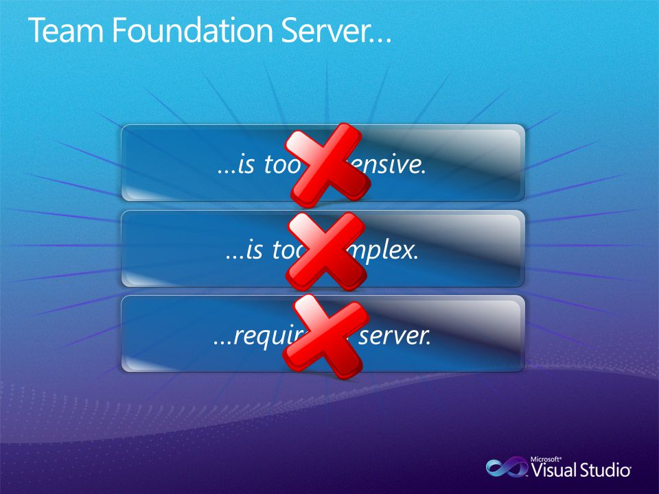 …is too expensive.…is too complex.…requires a server.