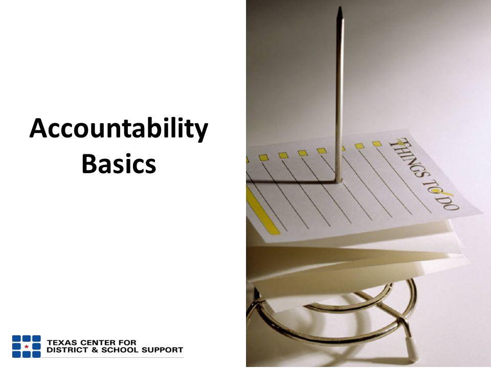 Accountability Basics