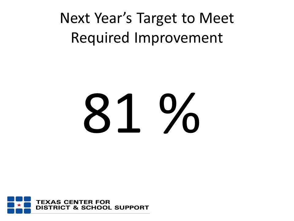 Next Year's Target to Meet Required Improvement 81 %