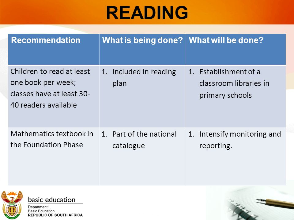 READING RecommendationWhat is being done What will be done.