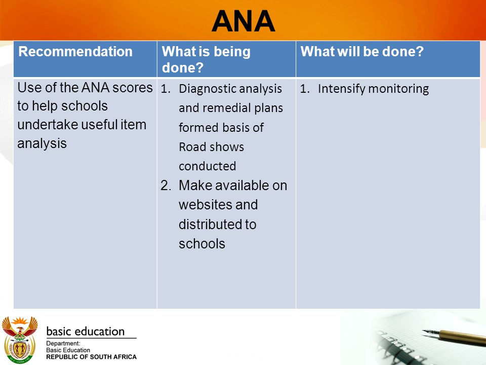 ANA RecommendationWhat is being done. What will be done.