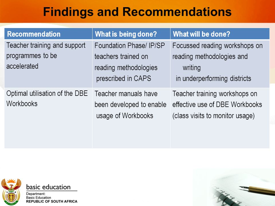 Findings and Recommendations RecommendationWhat is being done?What will be done.
