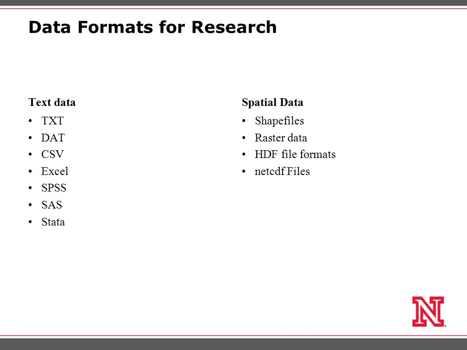 Data Formats for Research Text data TXT DAT CSV Excel SPSS SAS Stata Spatial Data Shapefiles Raster data HDF file formats netcdf Files