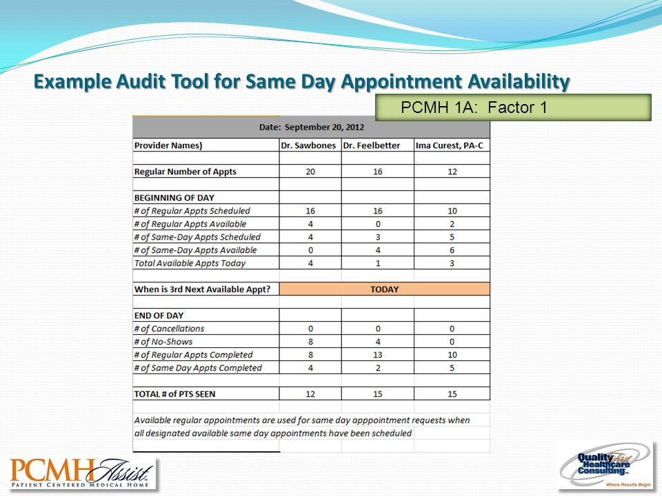 Example Audit Tool for Same Day Appointment Availability PCMH 1A: Factor 1