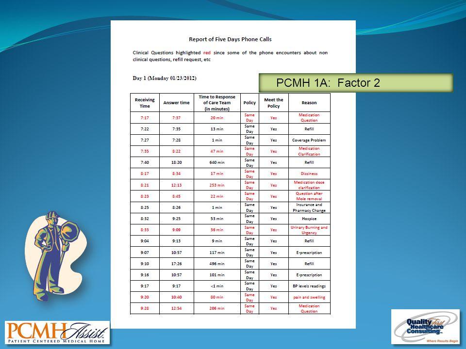 PCMH 1A: Factor 2