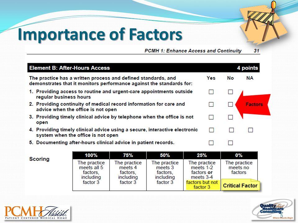 Importance of Factors 5