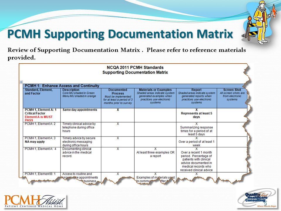 PCMH Supporting Documentation Matrix Review of Supporting Documentation Matrix. Please refer to reference materials provided. 9