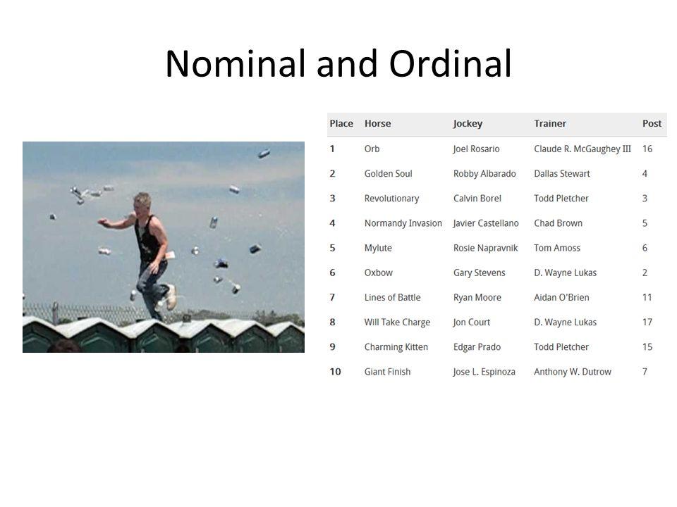 Nominal and Ordinal