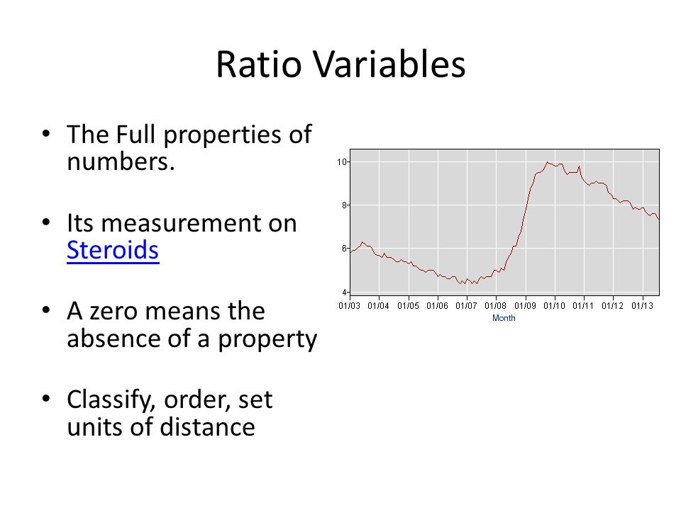 Ratio Variables The Full properties of numbers.