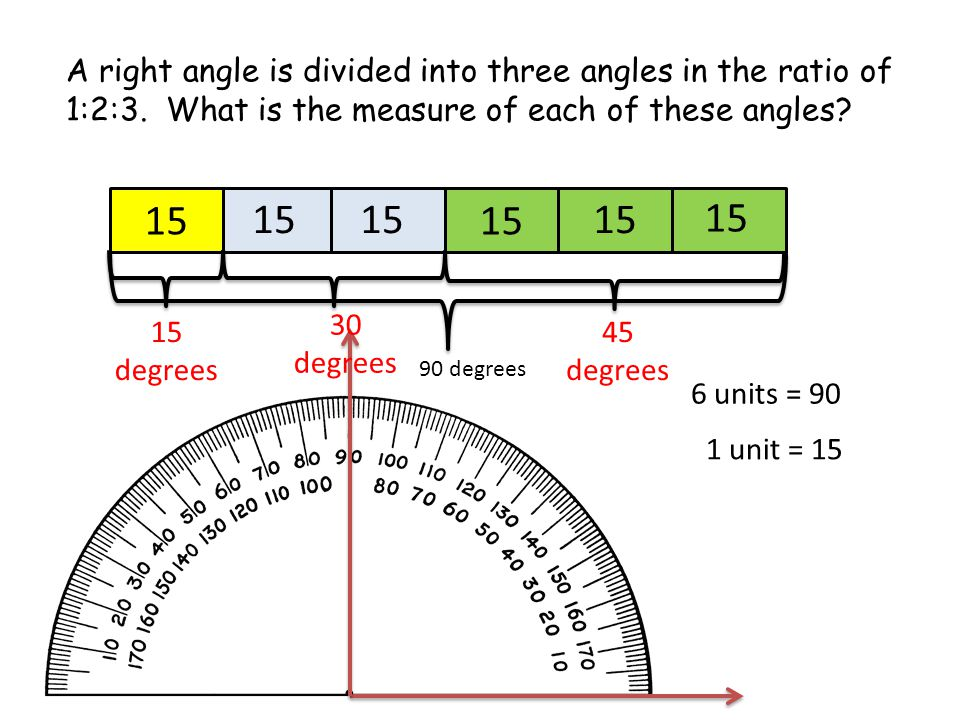 A right angle is divided into three angles in the ratio of 1:2:3.