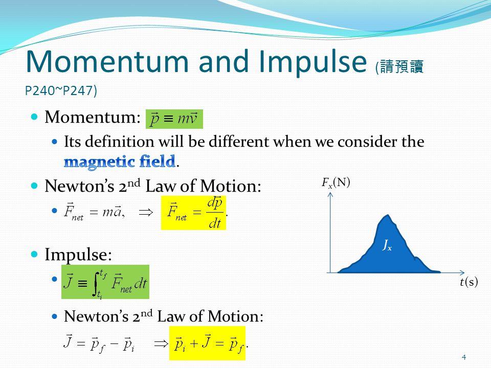 Momentum and Impulse ( 請預讀 P240~P247) 4 JxJx t(s) F x (N)