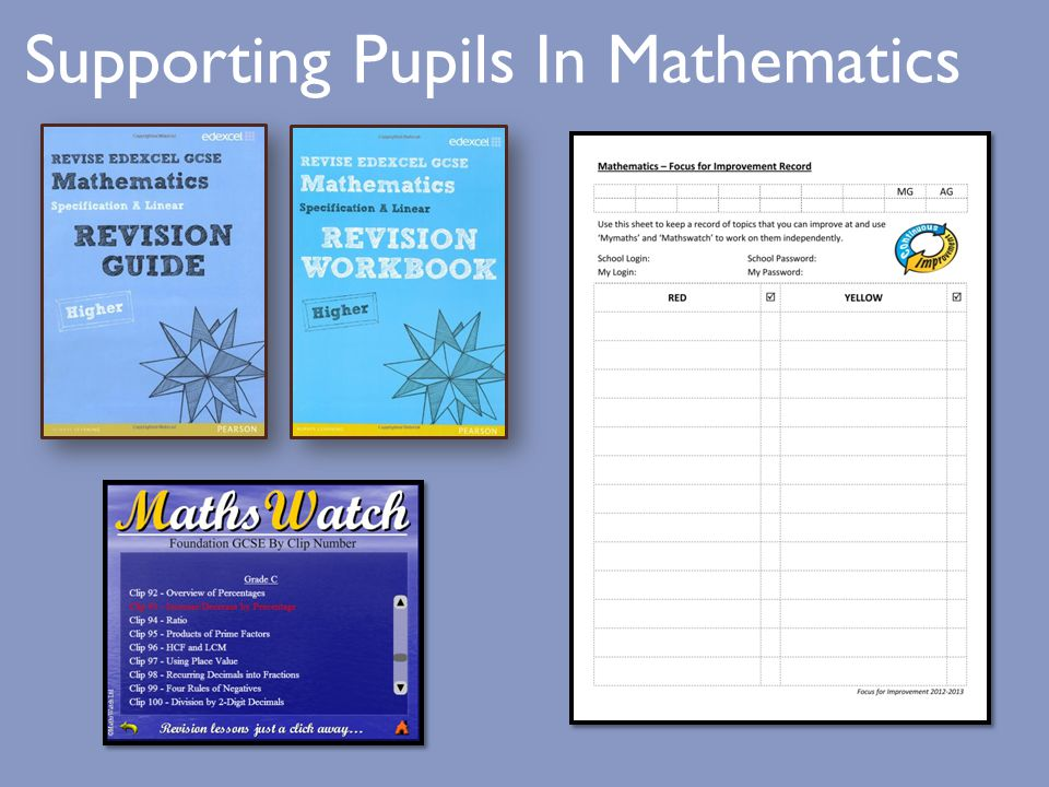 Supporting Pupils In Mathematics