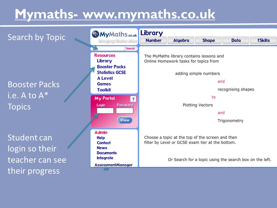 Mymaths- www.mymaths.co.uk 4) Search by Topic Booster Packs i.e.