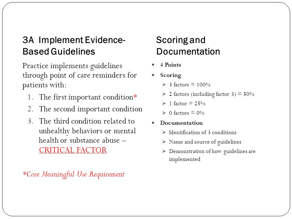 3A Implement Evidence- Based Guidelines Scoring and Documentation Practice implements guidelines through point of care reminders for patients with: 1.