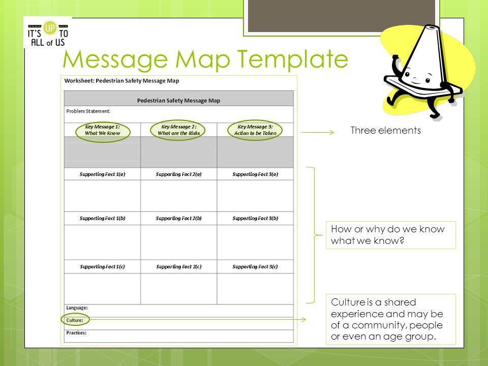 Message Map Template How or why do we know what we know? Culture is a shared experience and may be of a community, people or even an age group. Three